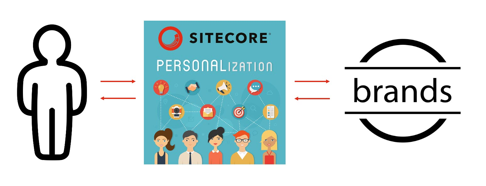 sitecore-experience-conference-1